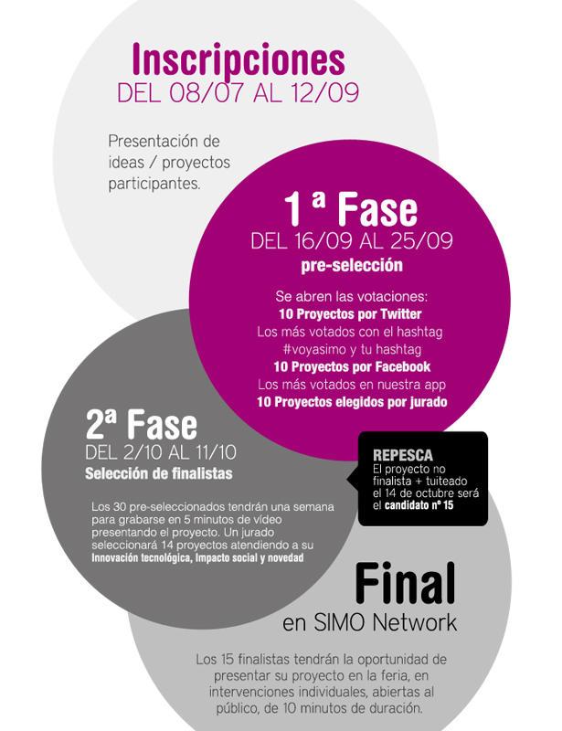 coworking co-spaces premio-simo-network
